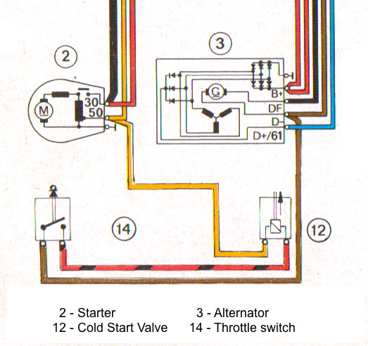 CSV wiring 73 911 cis primer electrical csv vw cis wiring diagram at aneh.co